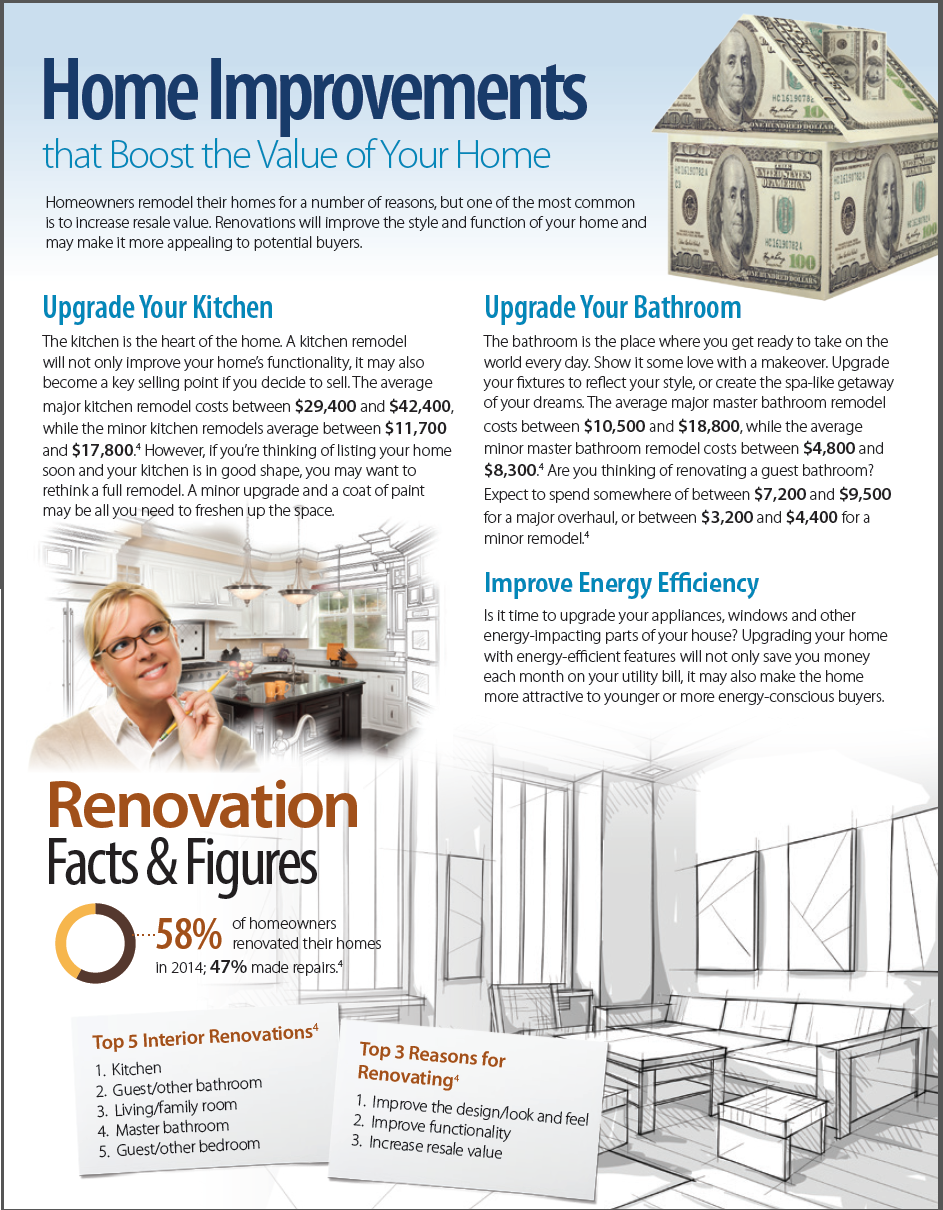 Home Improvement That Boost The Value Of Your Home